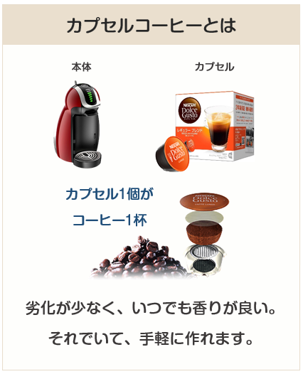 カプセル式コーヒーマシンとは