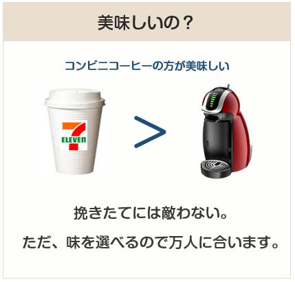 カプセル式コーヒーマシンは美味しいの?