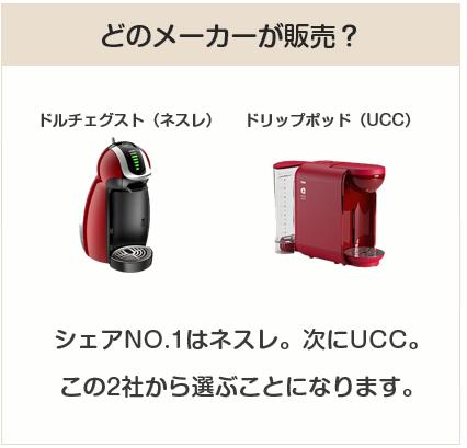 カプセル式コーヒーマシンはどのメーカーが販売?