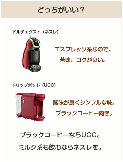 カプセル式コーヒーマシンはネスレとUCCどっちがいい?