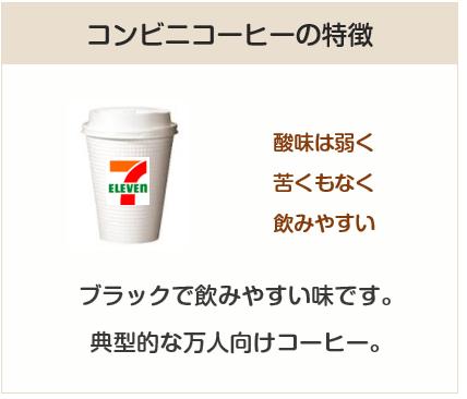 コンビニコーヒーの特徴