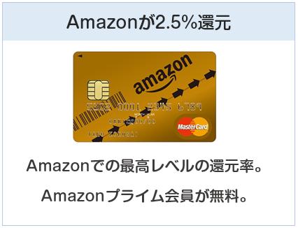 Amazon MastercardゴールドはAmazonが2.5%還元