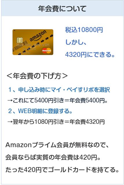 Amazon Mastercardゴールドの年会費について