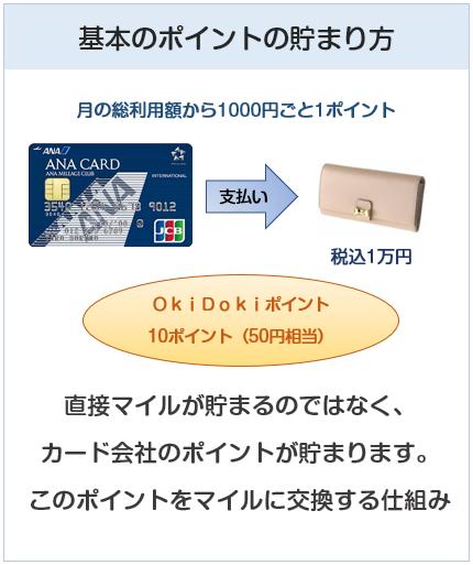 ANA JCB 一般カードのポイント付与について