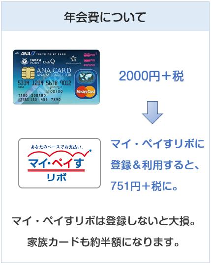 ANA東急カードの年会費について