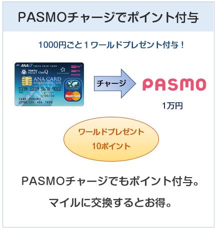 ANA東急カードはPASMOチャージでもポイント付与