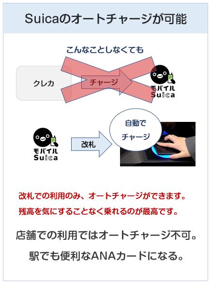 ANA VISA SuicaカードはSuicaのオートチャージが可能