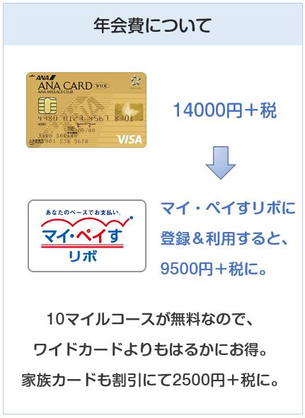 ANA VISAワイドゴールドカードの年会費について