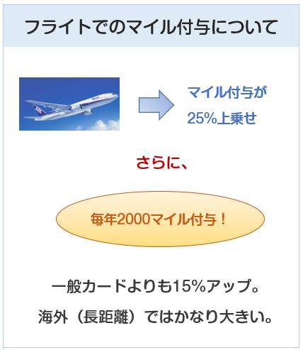 ANA VISAワイドカードのフライトでのマイル付与について