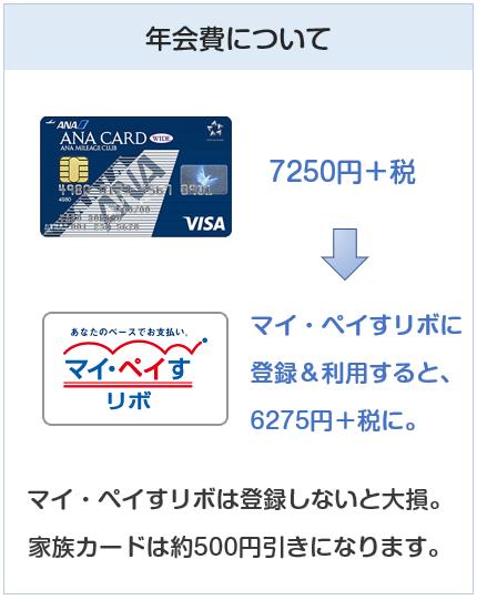 ANA VISAワイドカードの年会費について