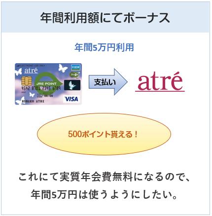 アトレビューSuicaカードでアトレで5万円利用すると500ポイント貰える