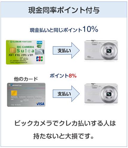 ビックカメラSuicaカードはビックカメラで現金同率ポイント付与となるクレジットカード