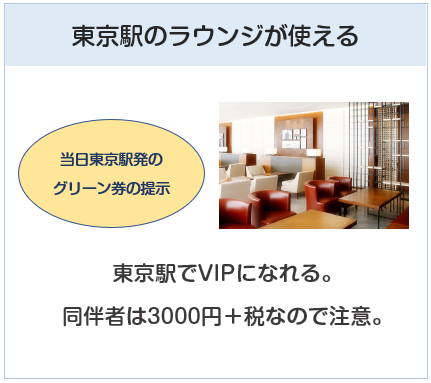 ビューゴールドプラスカードは東京駅のラウンジを使える