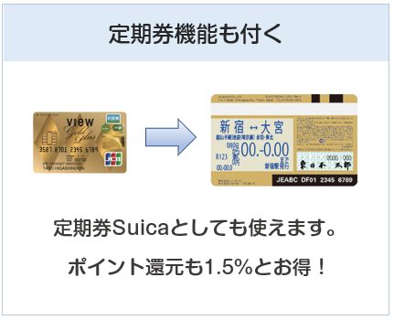 ビューゴールドプラスカードはSuicaに定期券機能を付けられる