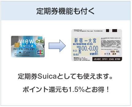 「ビュー・スイカ」リボカードはSuicaの定期券機能も付けられます