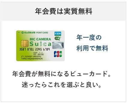 ビックカメラSuicaカードの年会費について