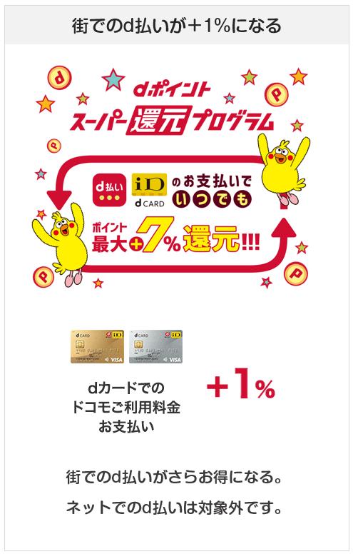 d払いはdカードがあると+1%になる
