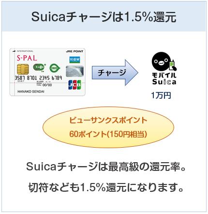 エスパルカードはSuicaチャージでは還元率が1.5%になる