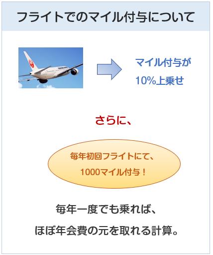 JALカードのフライトでのマイル付与について