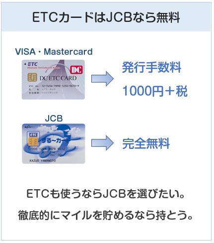 JALカードのETCカードについて