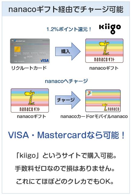 クレジットカードからnanacoチャージの裏技