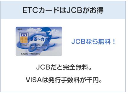 三菱地所グループカードのETCカードについて説明