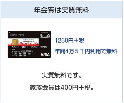 三菱地所グループカードの年会費は実質無料です