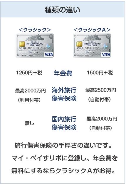 三井住友VISAクラシックカードの比較