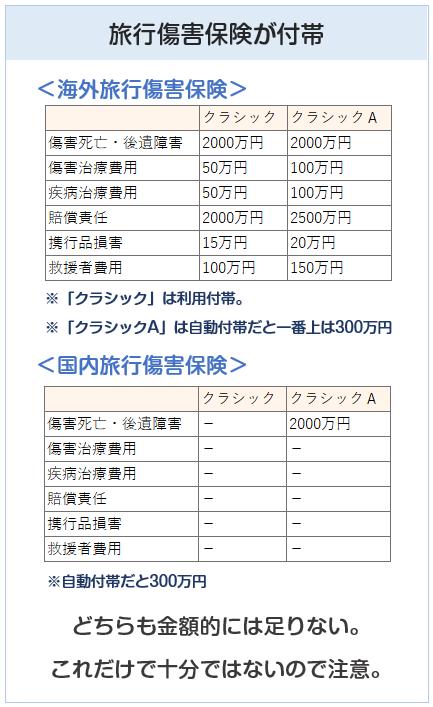 三井住友VISAクラシックカードの旅行傷害保険について
