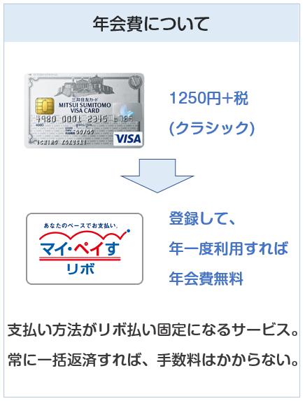 三井住友VISAクラシックカードの年会費について