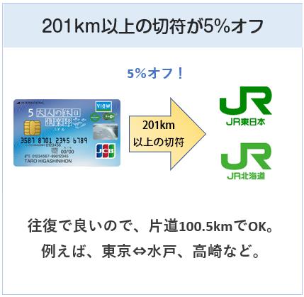 大人の休日倶楽部ミドルカードは201キロ以上の切符が5%オフ