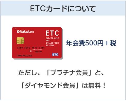 楽天カードのETCカードについて