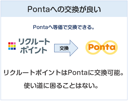 リクルートポイントはPontaへの交換が良い