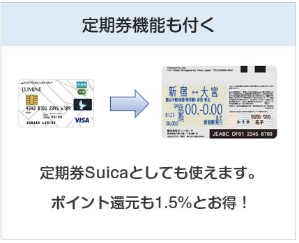ルミネカードはSuica定期券機能も付けられます