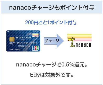 セブンカードプラスはnanacoチャージで1.5%還元
