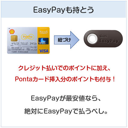 シェルPontaクレジットカードはEasyPayに紐づけして使うのが基本