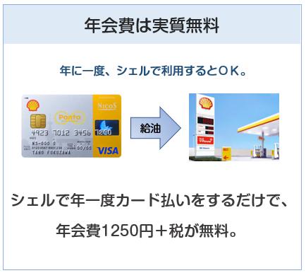 シェルPontaクレジットカードの年会費は実質無料です
