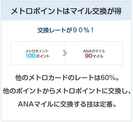 ANA To Me CARD(ソラチカカード)はメトロポイントのANAマイルへの交換レートが90%と高い