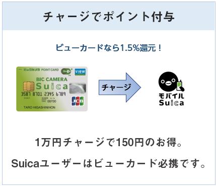 ビューカードはSuicaチャージで1.5%還元