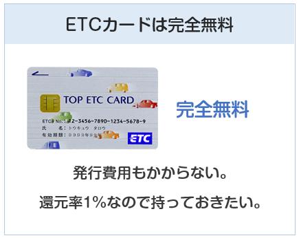 東急カードのETCカードは無料です