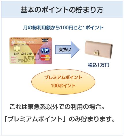 東急カードのポイント付与について