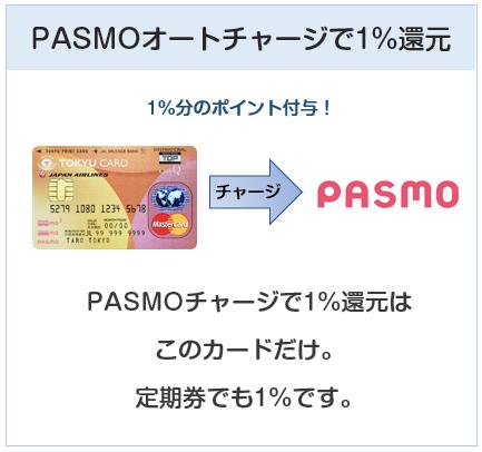東急カードはPASMOオートチャージでも1%還元