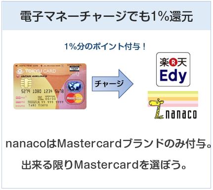 東急カードは電子マネーチャージでも1%ポイント還元