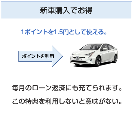 TSキュービックカードのポイントは新車購入でお得