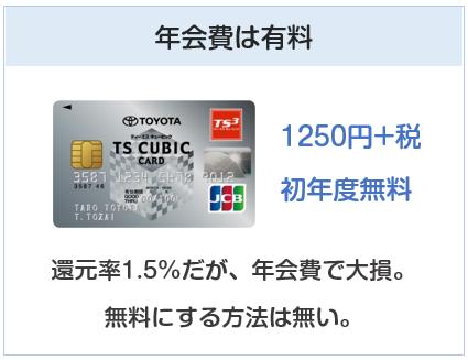 TSキュービックカードの年会費は有料です