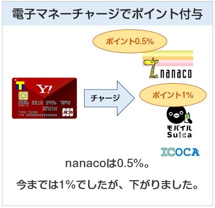 Yahoo! JAPANカードの電子マネーチャージでのポイント付与について