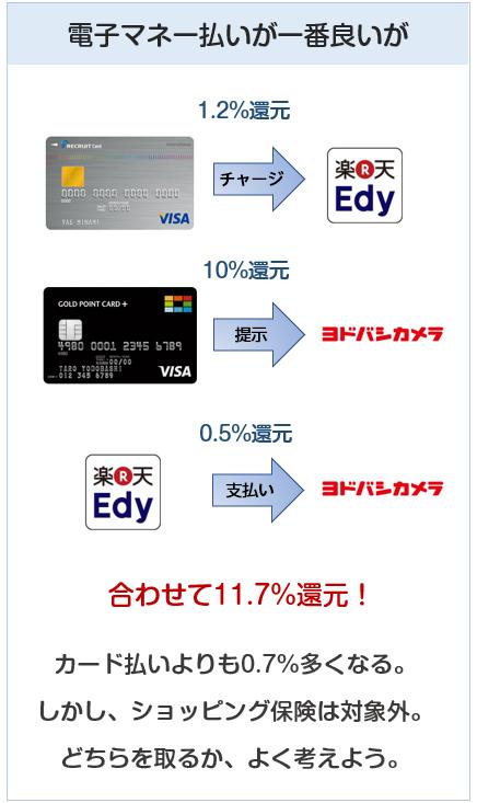ヨドバシカメラクレジットカードはEdy払いがお得