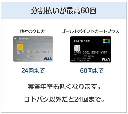 ヨドバシカメラクレジットカードは分割払いが60回まで可能になる
