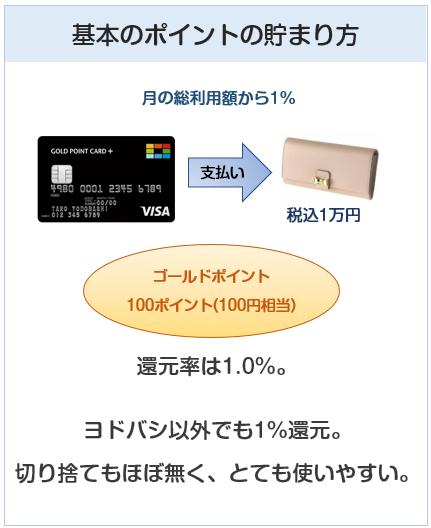 ヨドバシカメラクレジットカードの基本のポイント付与について