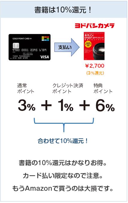 ヨドバシカメラクレジットカードは書籍通販が10%還元